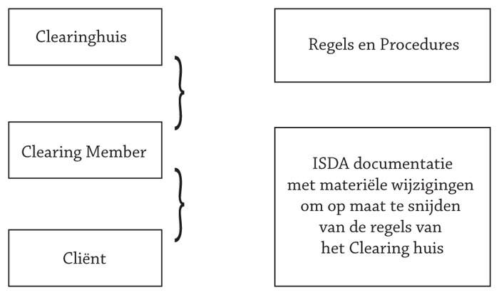 identificeren met verlopen id kaart